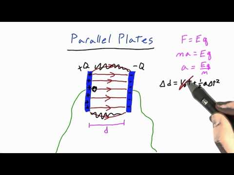 08ps-04 Parallel Plates Timing Solution thumbnail