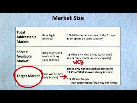 JerseySquare Market Size - How to Build a Startup thumbnail