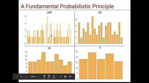 3.1 A Probabilistic Law thumbnail