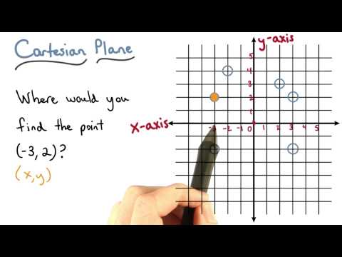 Plotting with Negative Coordinates - Visualizing Algebra thumbnail
