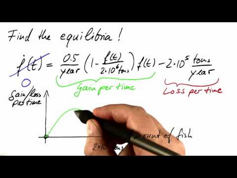 04-10 Finding Equilibria thumbnail