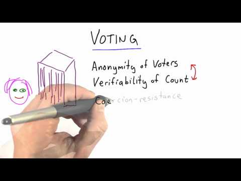 Voting - Applied Cryptography thumbnail