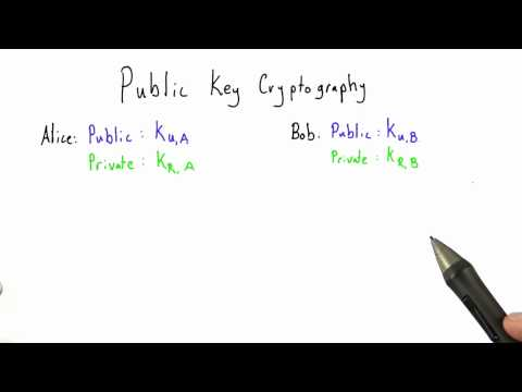 04ps-01 Public Key Cryptography thumbnail