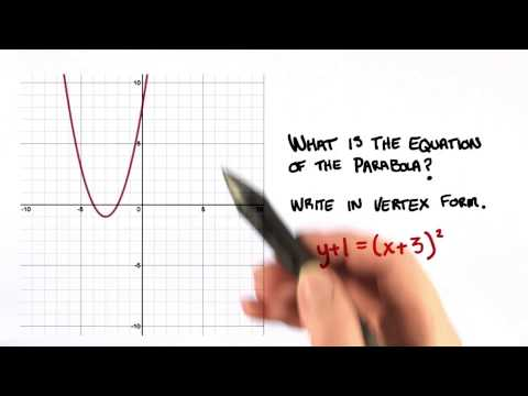 Equation of the Parabola - College Algebra thumbnail
