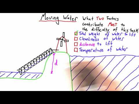 06-03 Moving Water Solution thumbnail