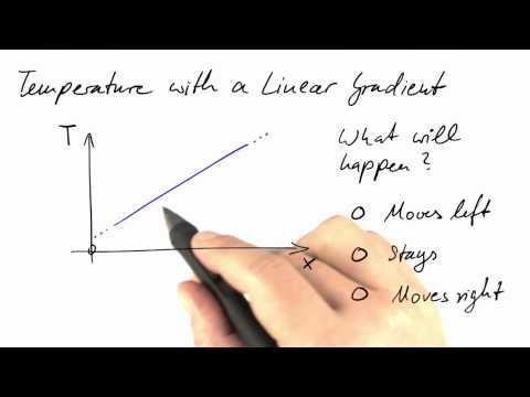 06-13 Linear Gradient thumbnail