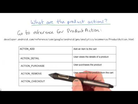 03-14 What are the product actions  thumbnail