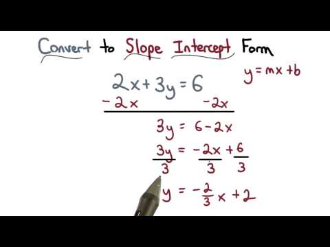 Convert to Slope Intercept Form - Visualizing Algebra thumbnail