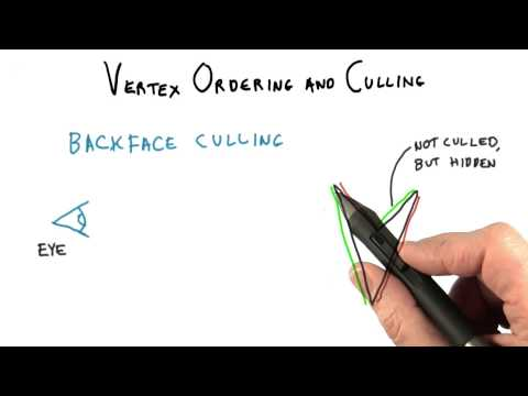 Vertex Ordering and Culling - Interactive 3D Graphics thumbnail