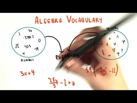 Algebra Vocabulary Expressions - College Algebra thumbnail
