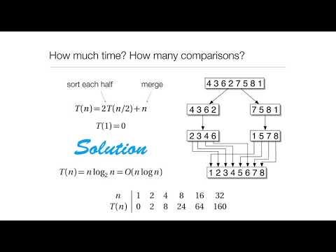 Computation in Complex Solutions : Algorithms & Landscapes : Divide & Conquer Redux Solution thumbnail
