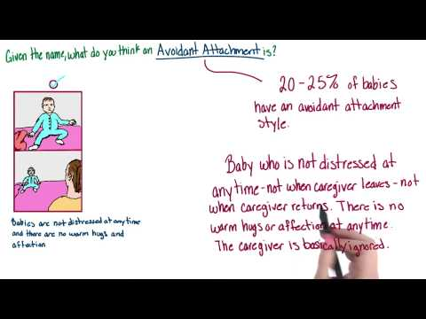 Which is avoidant attachment thumbnail
