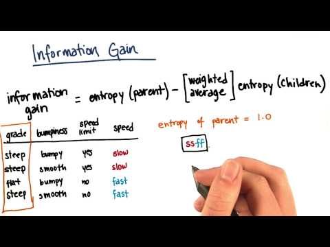 04-39 Information_Gain_Calculation_Part_1 thumbnail