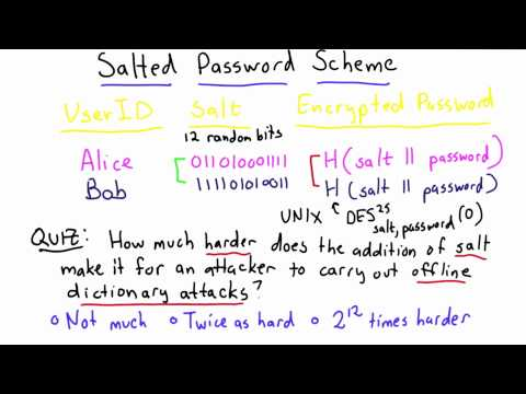 02-45 Thwarting Dictionary Attacks thumbnail