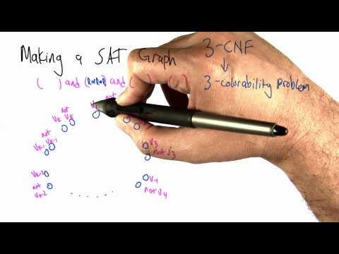 Making a SAT graph - Intro to Algorithms thumbnail