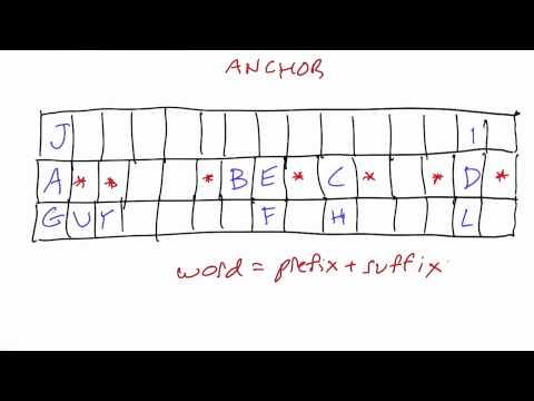 06-19 Anchors thumbnail