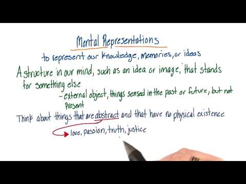Mental representations - Intro to Psychology thumbnail