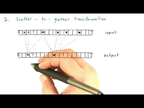 Scatter To Gather Transformation - Intro to Parallel Programming thumbnail