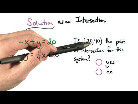 Intersection Point - Visualizing Algebra thumbnail