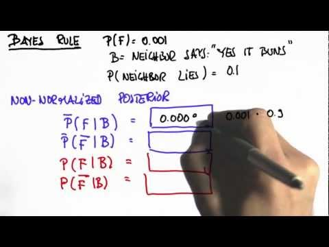 01ps-06 Bayes Rule Solution thumbnail
