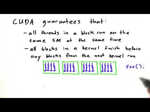 03-25 What Does CUDA Guarantee thumbnail