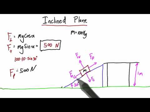 06-14 Distance on the Inclined Plane thumbnail