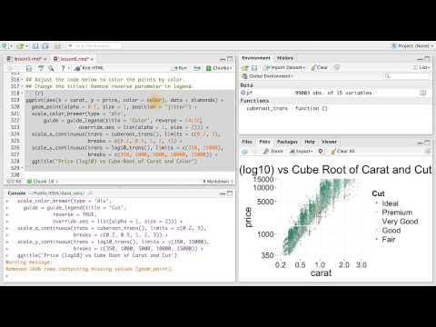 Price vs Carat and Color - Data Analysis with R thumbnail