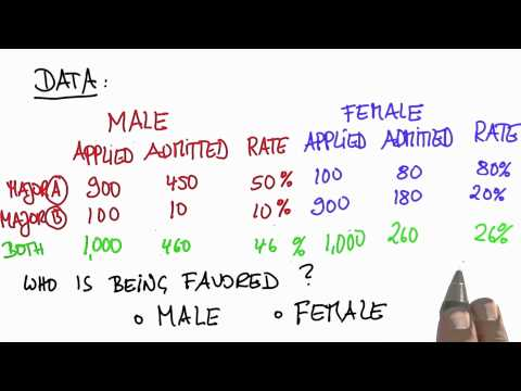 07-18 Gender_Bias_Revisited thumbnail