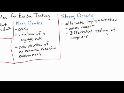 Strong Oracles - Software Testing - Random Testing - Udacity thumbnail
