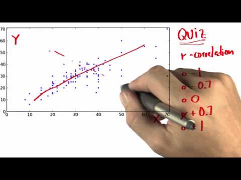 40-17 Guess_Correlation_Solution thumbnail