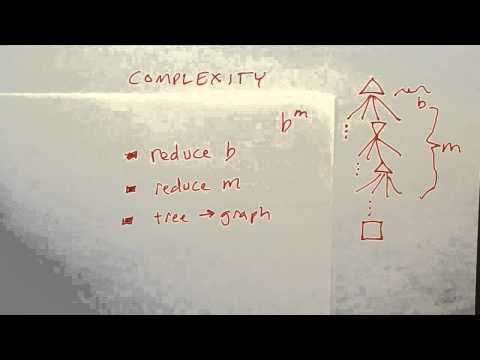 13-16 Complexity Reduction Question Solution thumbnail