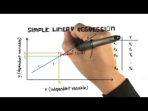 Summary of Linear Regression st095 L15 thumbnail
