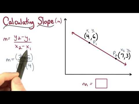 Calculating Slope - Visualizing Algebra thumbnail
