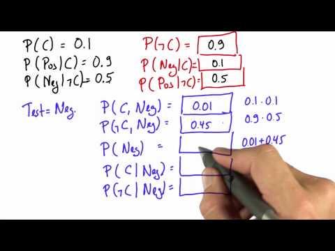 Disease Test 4 Solution - Intro to Statistics thumbnail