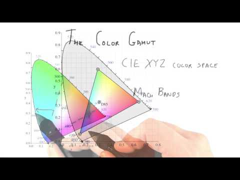 The Color Gamut - Interactive 3D Graphics thumbnail