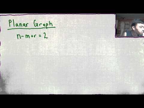 Planar Graphs - Intro to Algorithms thumbnail