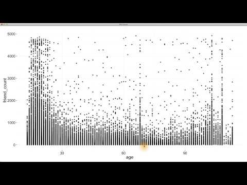 Scatterplots - Data Analysis with R thumbnail