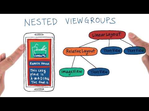 Nested ViewGroups thumbnail