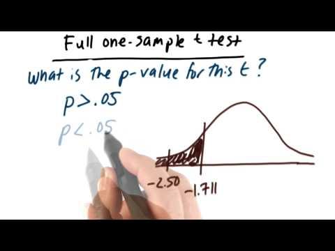 p value st095 L10 thumbnail