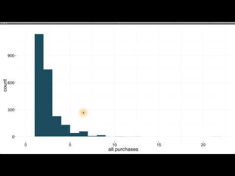 Prices Over Time - Data Analysis with R thumbnail