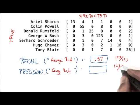 Bush Precision and Recall - Intro to Machine Learning thumbnail