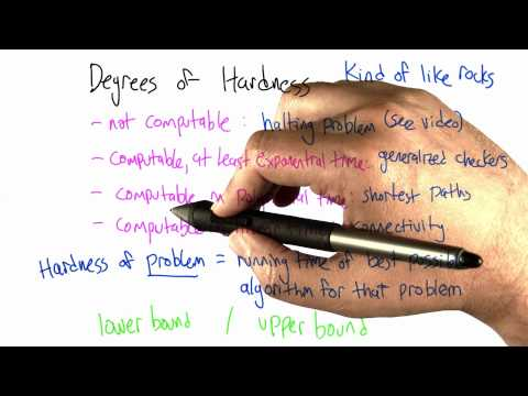 Degrees of Hardness - Intro to Algorithms thumbnail