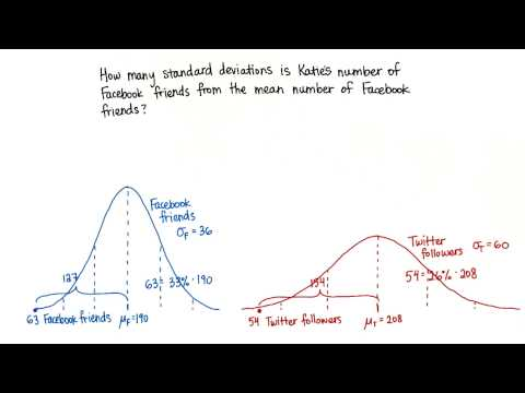 Katie - SDs Below - Intro to Descriptive Statistics thumbnail