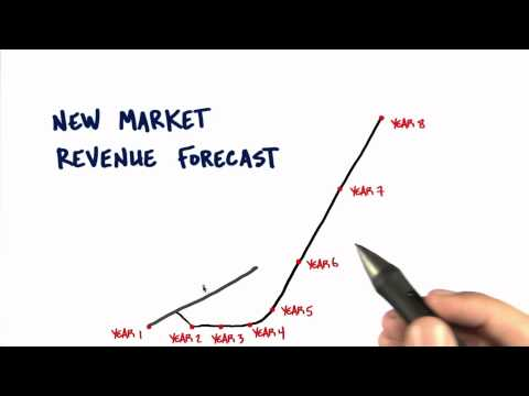 09-16 Market_Type_And_Revenue thumbnail