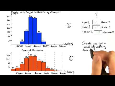 Should You Get an Account - Intro to Descriptive Statistics thumbnail