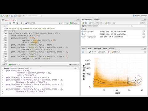 Overlaying Summaries Solution - Data Analysis with R thumbnail