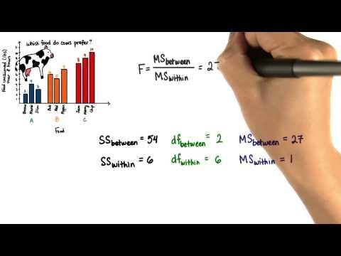 14-16 F-Statistic thumbnail