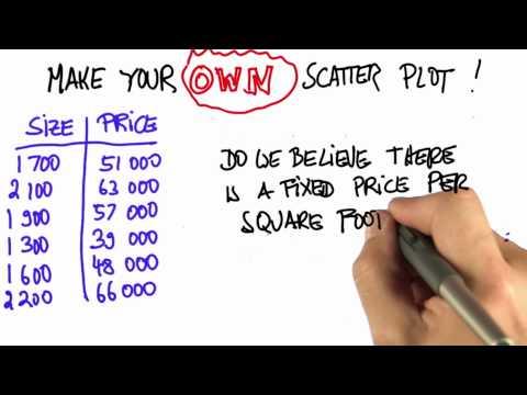 Fixed Price - Intro to Statistics thumbnail