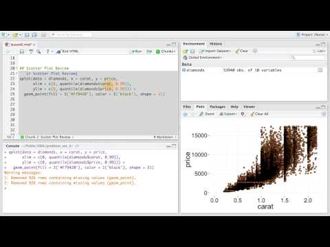 Scatterplot Review - Data Analysis with R thumbnail