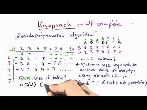17-05 Knapsack Table thumbnail